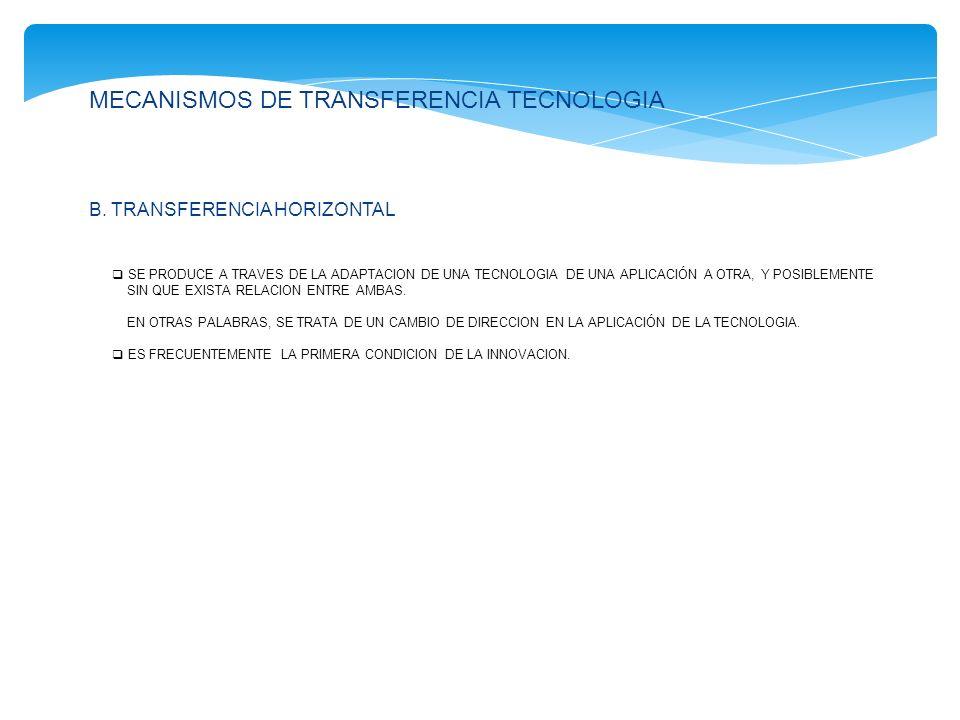 MECANISMOS DE TRANSFERENCIA TECNOLOGIA