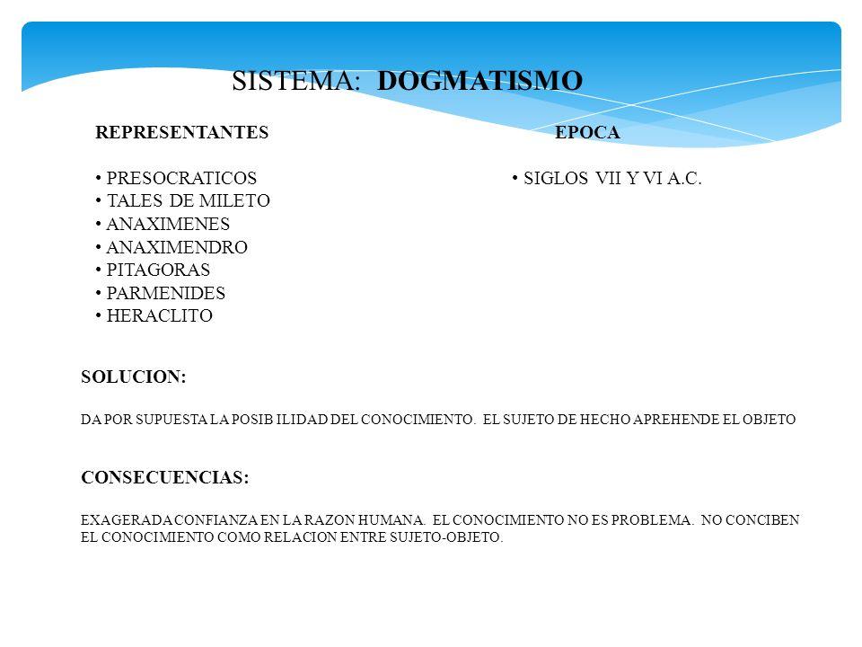SISTEMA: DOGMATISMO REPRESENTANTES PRESOCRATICOS TALES DE MILETO