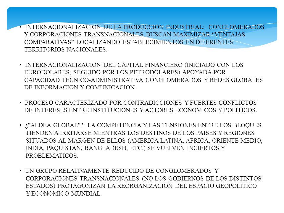 INTERNACIONALIZACION DE LA PRODUCCION INDUSTRIAL: CONGLOMERADOS