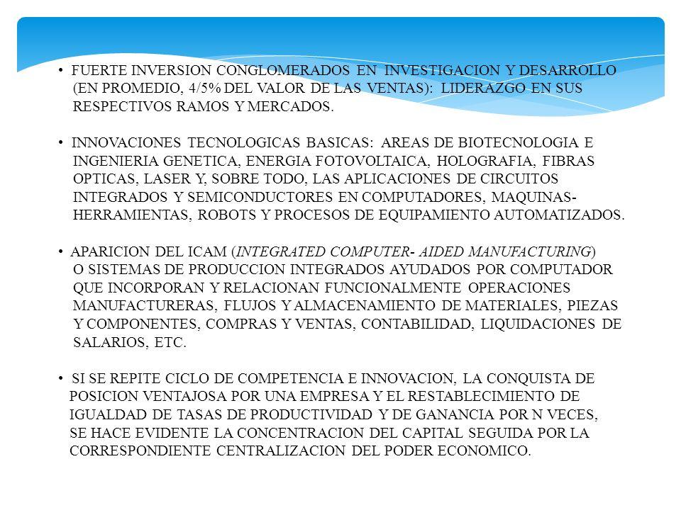 FUERTE INVERSION CONGLOMERADOS EN INVESTIGACION Y DESARROLLO