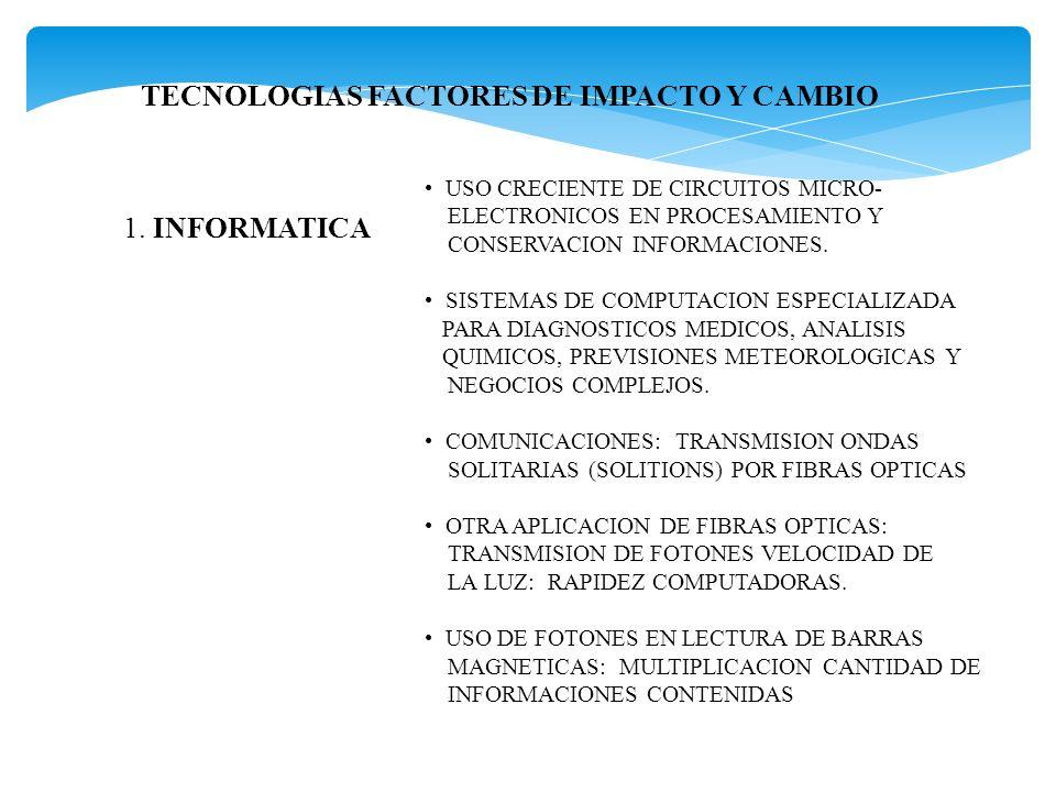TECNOLOGIAS FACTORES DE IMPACTO Y CAMBIO