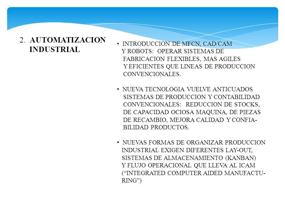 2. AUTOMATIZACION INDUSTRIAL INTRODUCCION DE MFCN, CAD/CAM