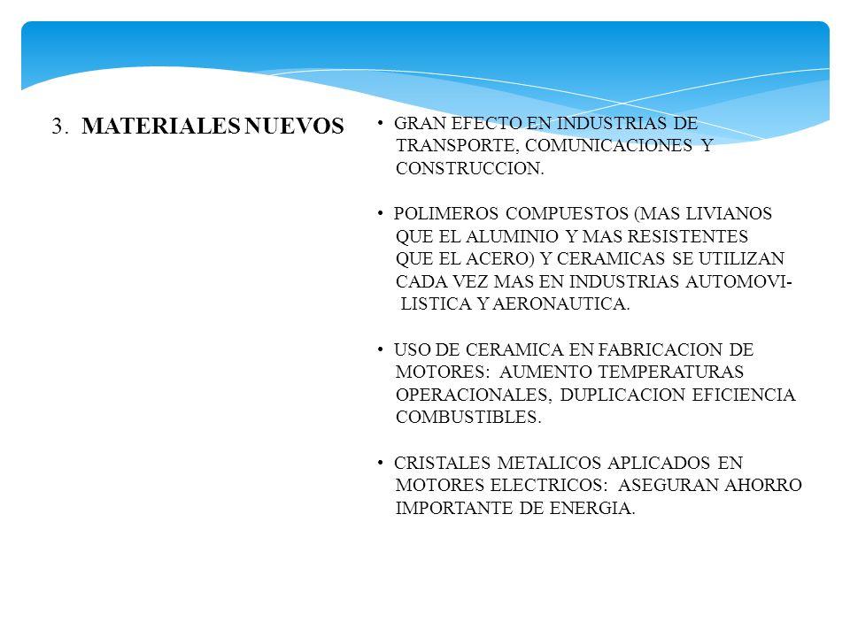 3. MATERIALES NUEVOS GRAN EFECTO EN INDUSTRIAS DE