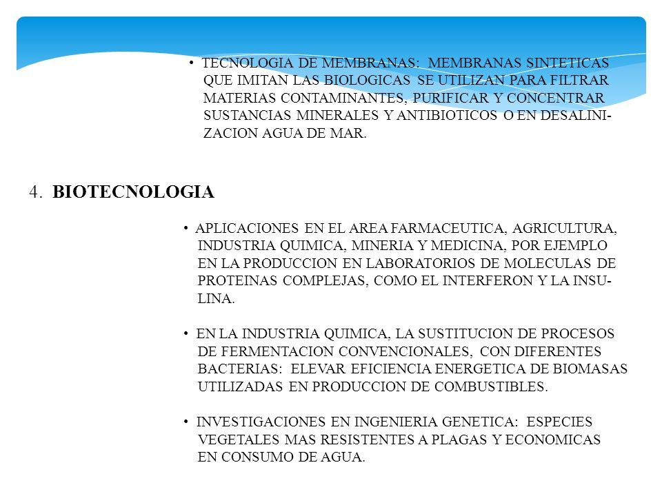 4. BIOTECNOLOGIA TECNOLOGIA DE MEMBRANAS: MEMBRANAS SINTETICAS