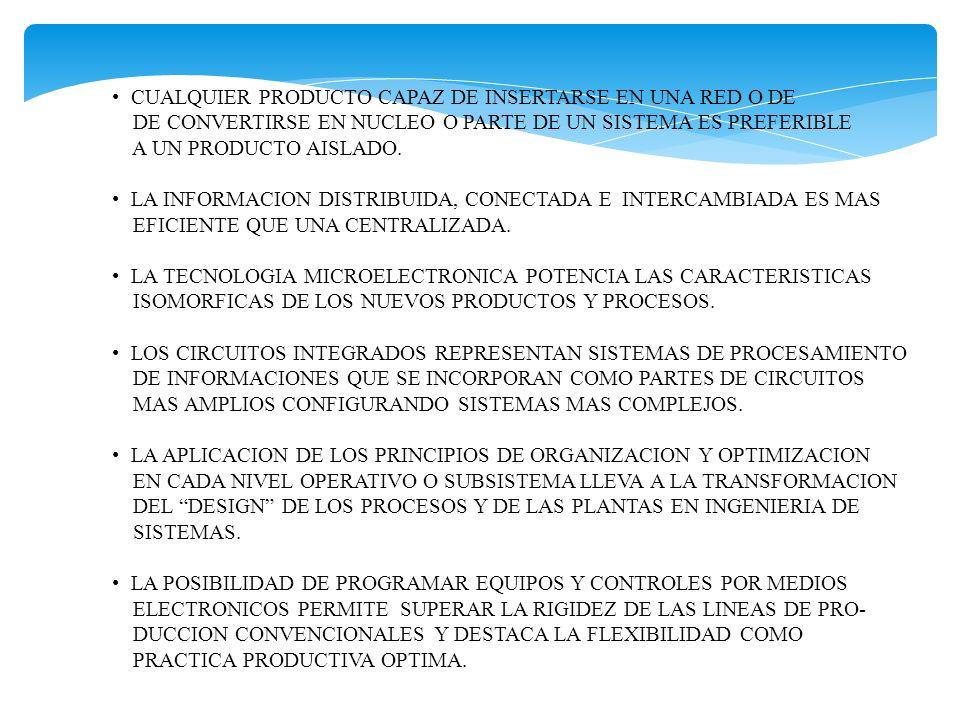 CUALQUIER PRODUCTO CAPAZ DE INSERTARSE EN UNA RED O DE