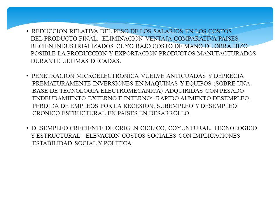 REDUCCION RELATIVA DEL PESO DE LOS SALARIOS EN LOS COSTOS
