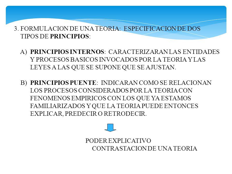 3. FORMULACION DE UNA TEORIA: ESPECIFICACION DE DOS