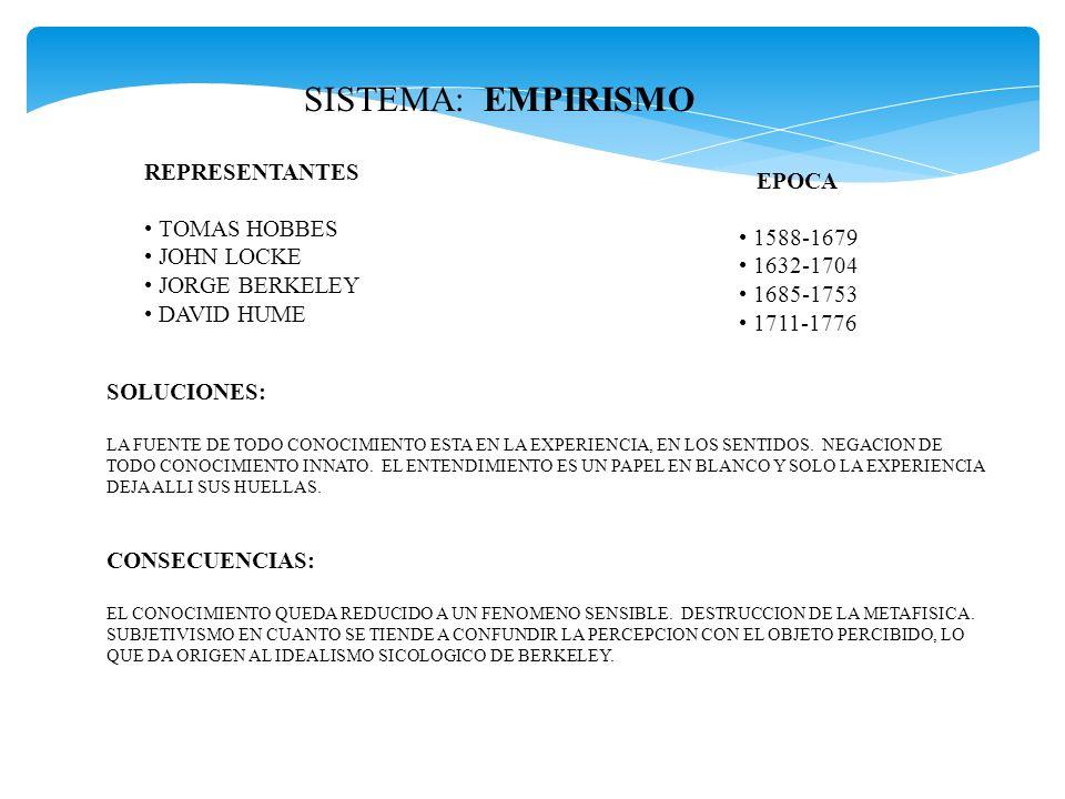 SISTEMA: EMPIRISMO REPRESENTANTES EPOCA TOMAS HOBBES 1588-1679