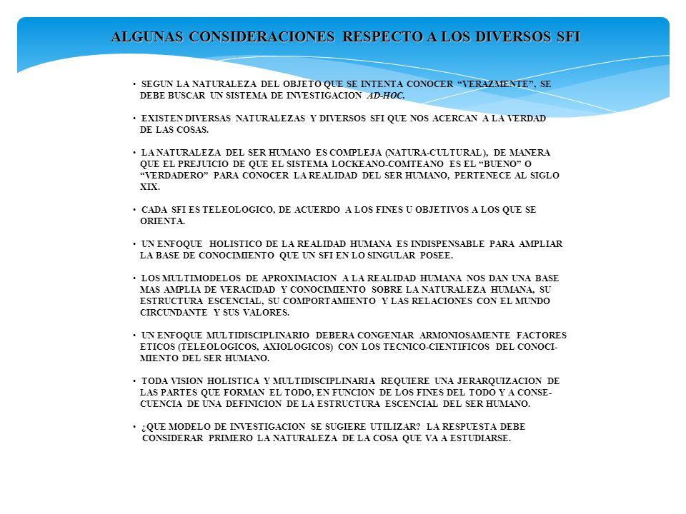 ALGUNAS CONSIDERACIONES RESPECTO A LOS DIVERSOS SFI