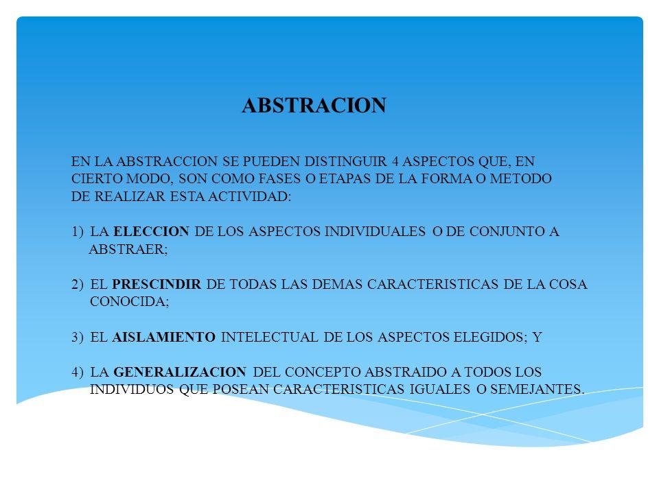 ABSTRACION EN LA ABSTRACCION SE PUEDEN DISTINGUIR 4 ASPECTOS QUE, EN