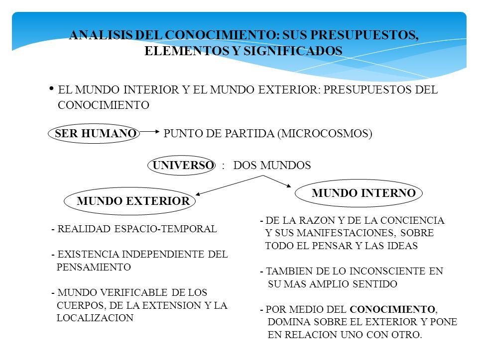 ANALISIS DEL CONOCIMIENTO: SUS PRESUPUESTOS, ELEMENTOS Y SIGNIFICADOS
