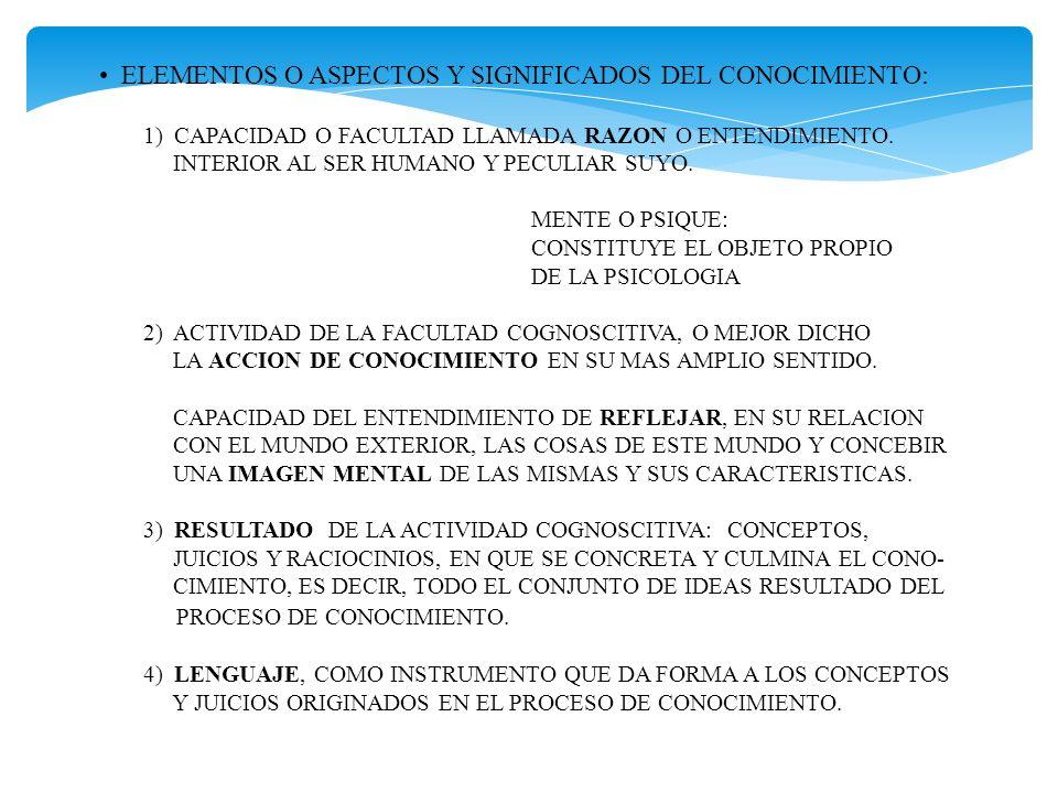 ELEMENTOS O ASPECTOS Y SIGNIFICADOS DEL CONOCIMIENTO: