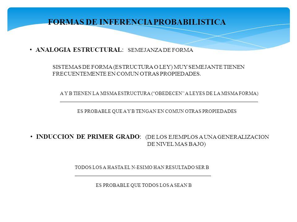 FORMAS DE INFERENCIA PROBABILISTICA
