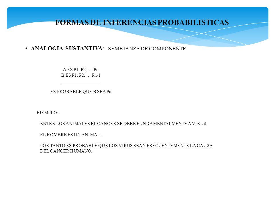 FORMAS DE INFERENCIAS PROBABILISTICAS