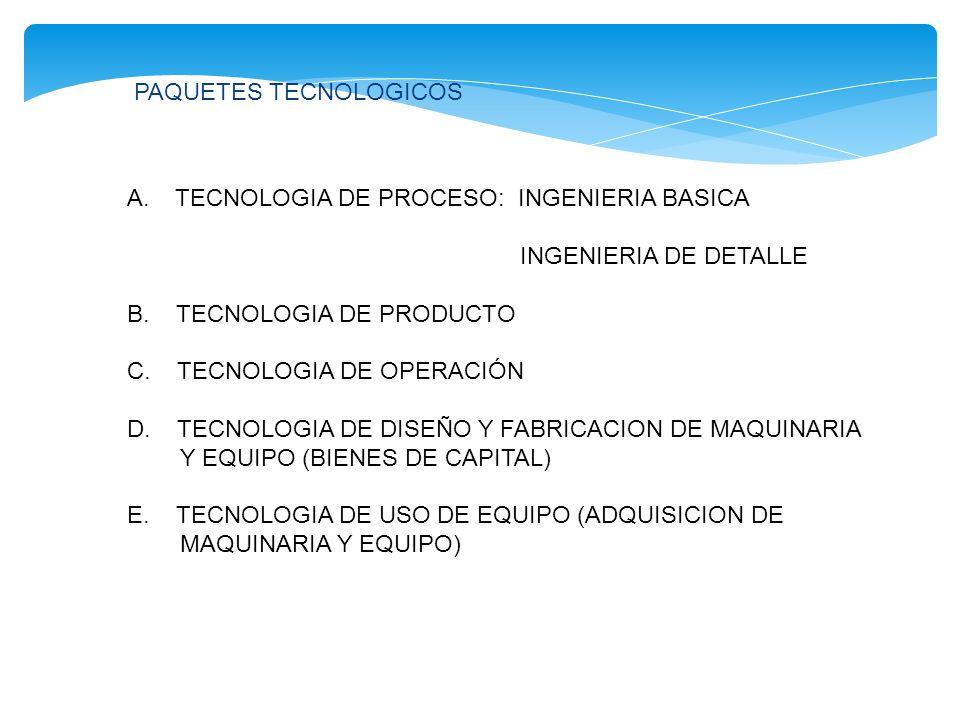 PAQUETES TECNOLOGICOS