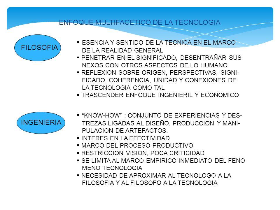 ENFOQUE MULTIFACETICO DE LA TECNOLOGIA