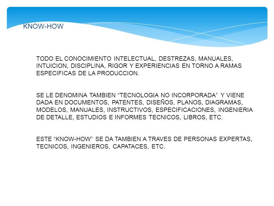 KNOW-HOW TODO EL CONOCIMIENTO INTELECTUAL, DESTREZAS, MANUALES,