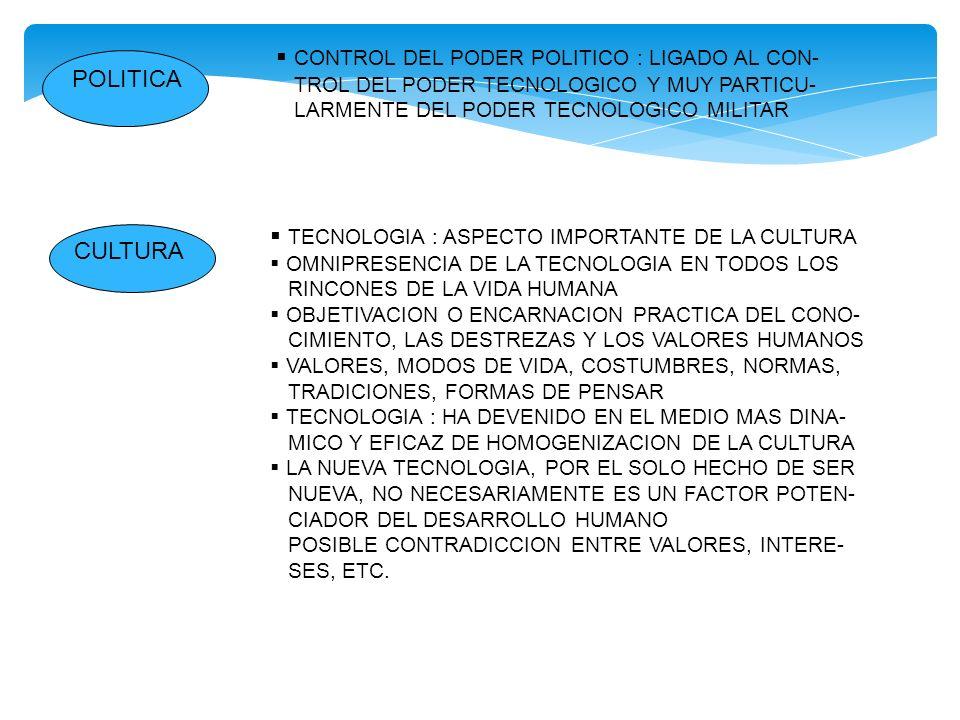 CONTROL DEL PODER POLITICO : LIGADO AL CON- POLITICA