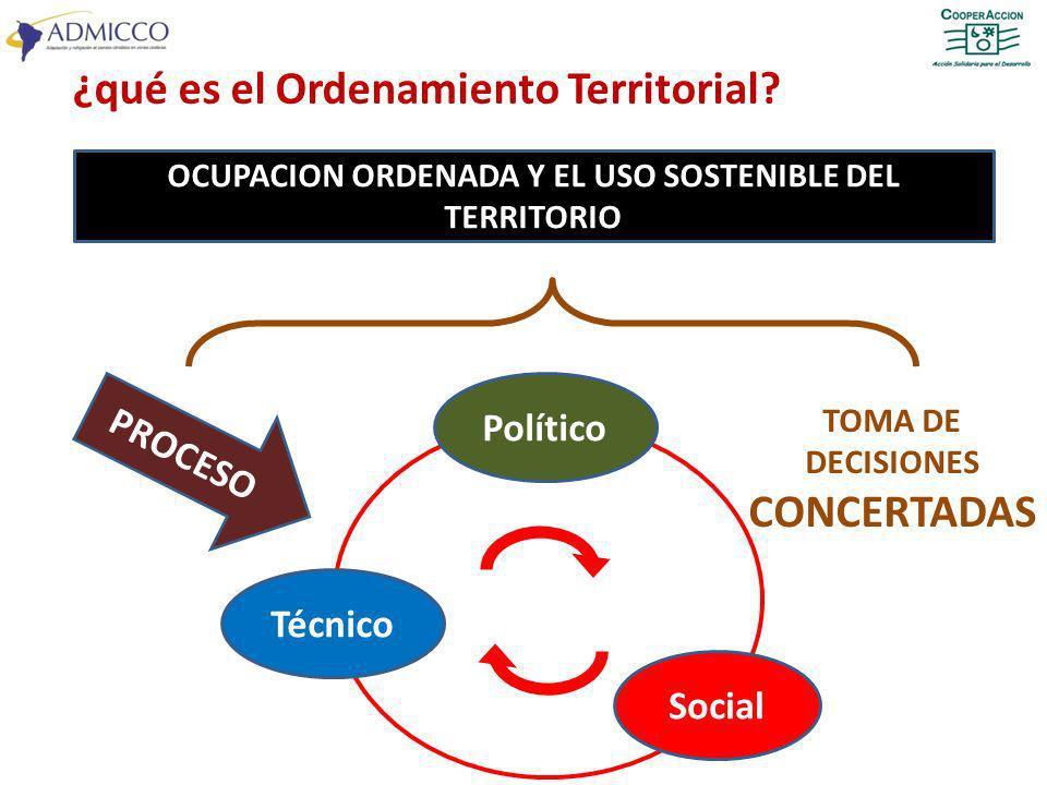 ¿qué es el Ordenamiento Territorial