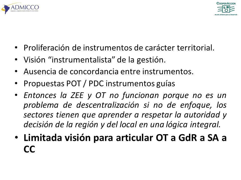Limitada visión para articular OT a GdR a SA a CC