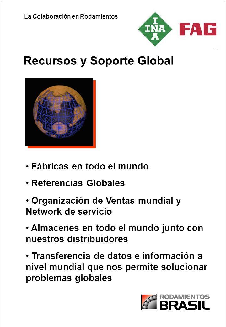 La Colaboración en Rodamientos Recursos y Soporte Global