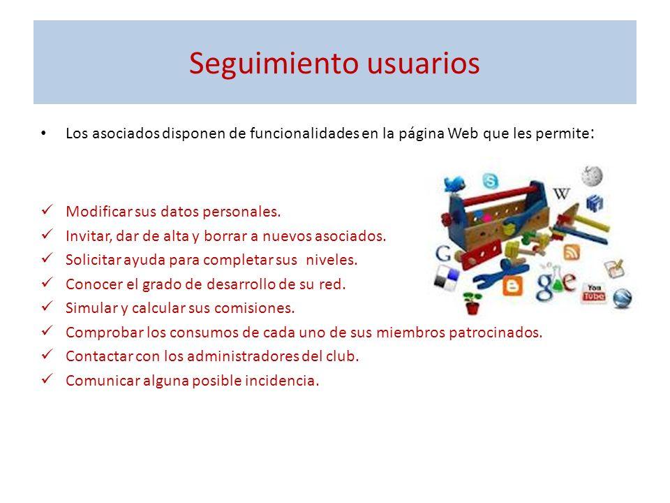 Seguimiento usuarios Los asociados disponen de funcionalidades en la página Web que les permite: Modificar sus datos personales.