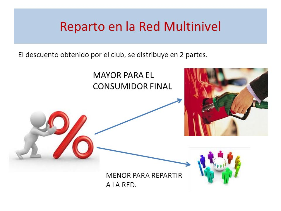 Reparto en la Red Multinivel