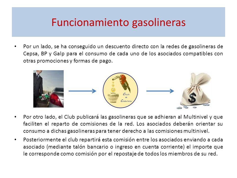 Funcionamiento gasolineras