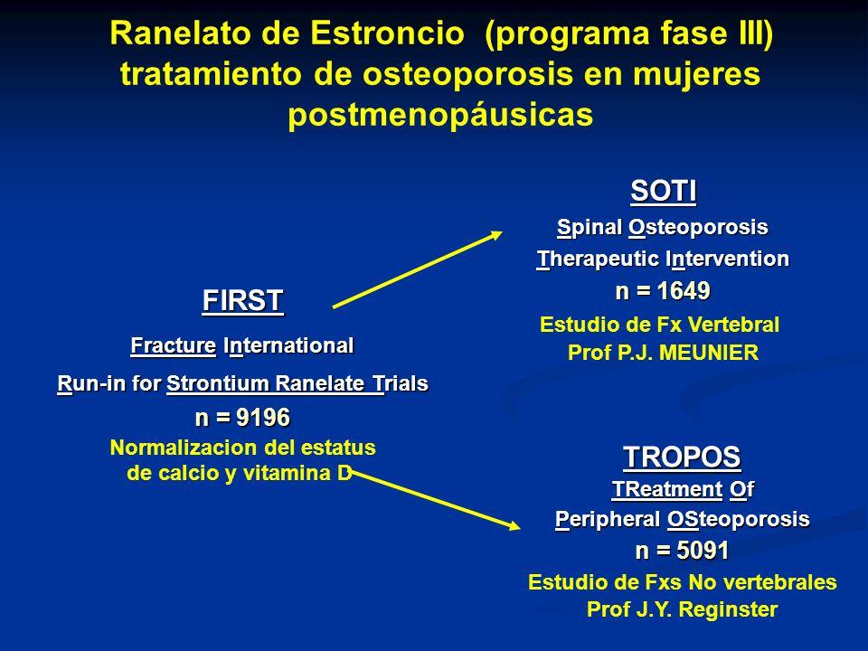 Ranelato de Estroncio (programa fase III)