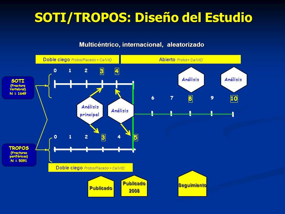 SOTI/TROPOS: Diseño del Estudio