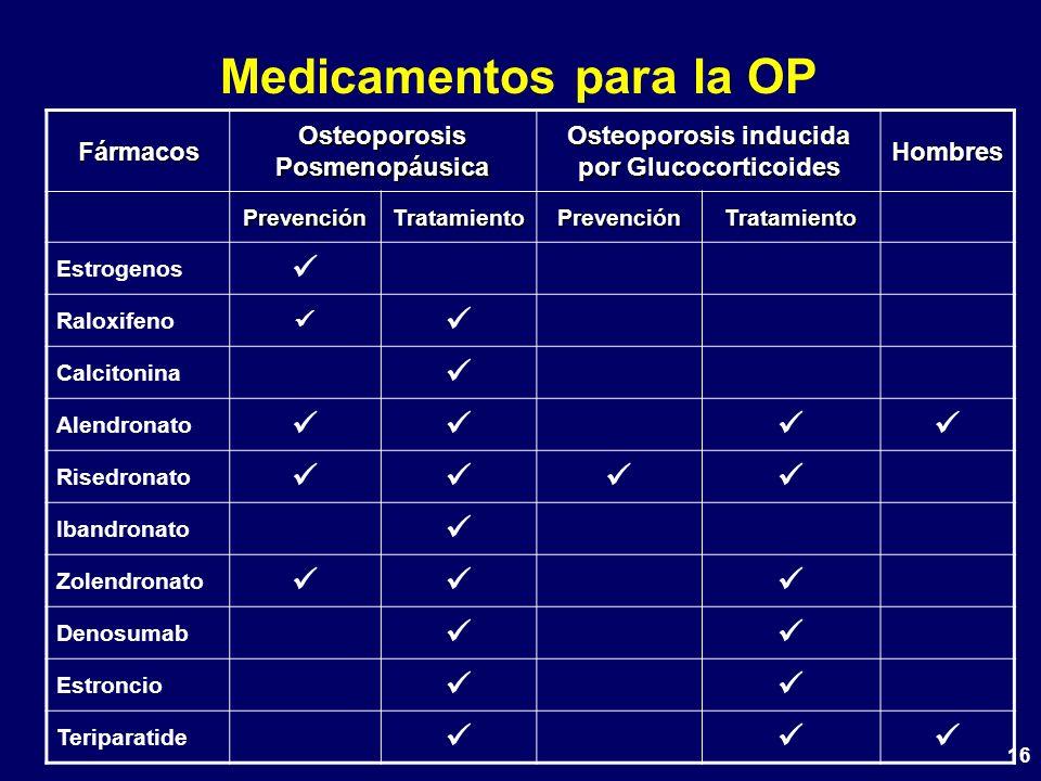 Medicamentos para la OP