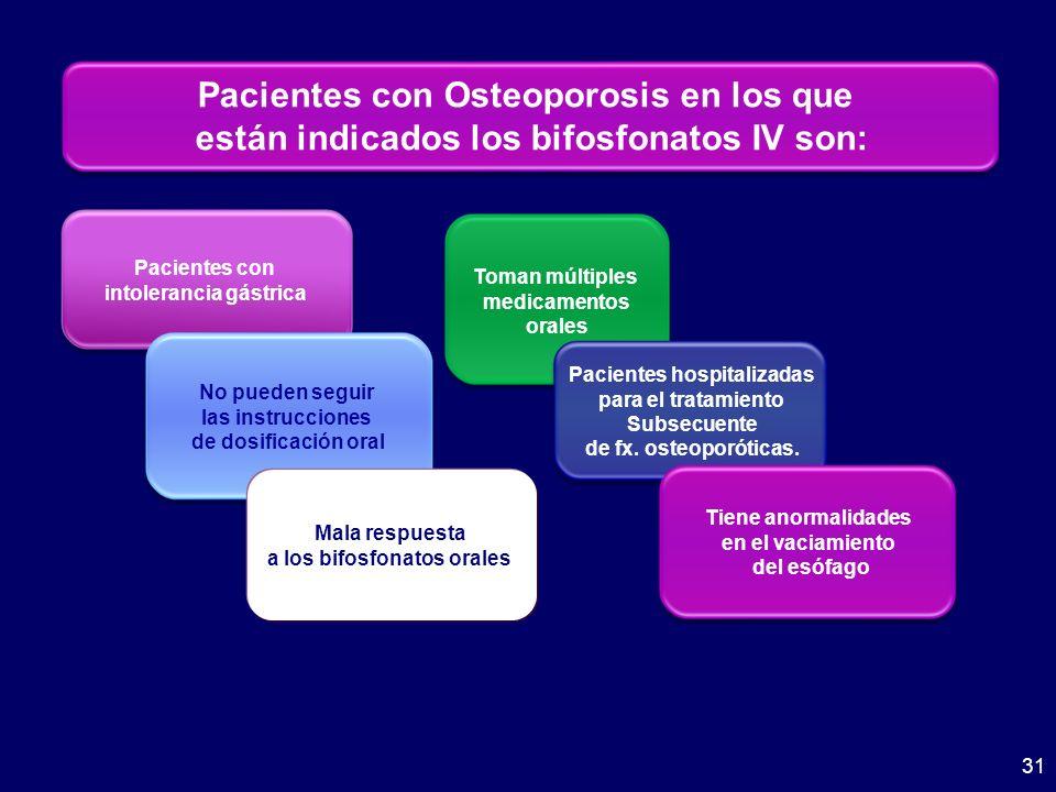 Pacientes con Osteoporosis en los que