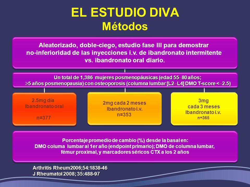 EL ESTUDIO DIVA Métodos