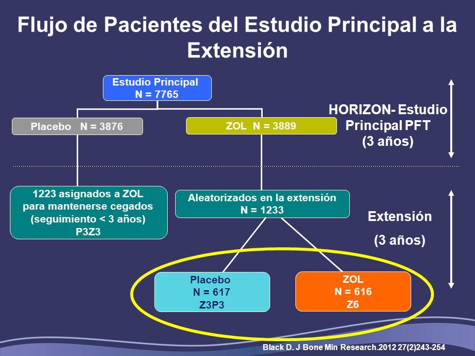 Flujo de Pacientes del Estudio Principal a la Extensión