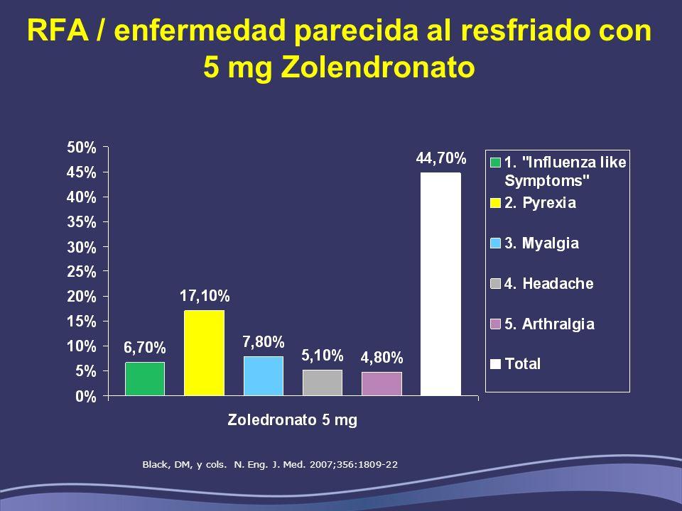 RFA / enfermedad parecida al resfriado con 5 mg Zolendronato