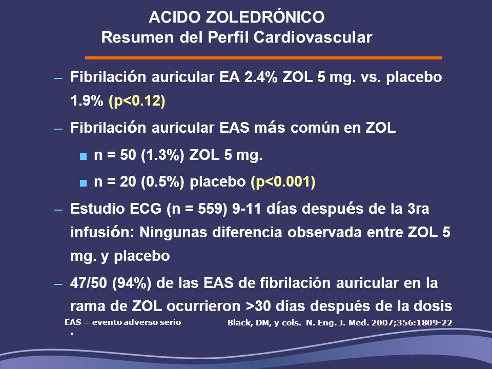 ACIDO ZOLEDRÓNICO Resumen del Perfil Cardiovascular