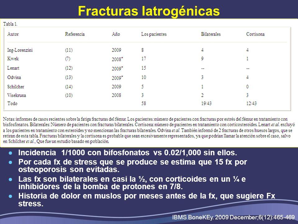 Fracturas Iatrogénicas