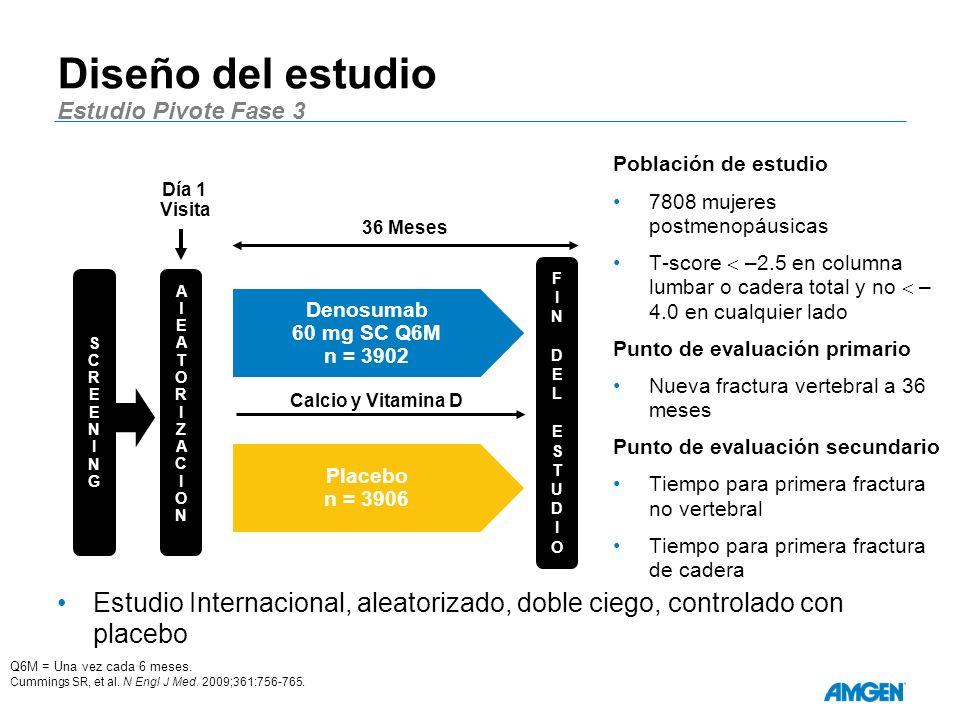 Diseño del estudio Estudio Pivote Fase 3