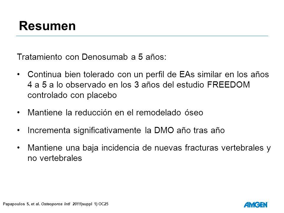 Resumen Tratamiento con Denosumab a 5 años: