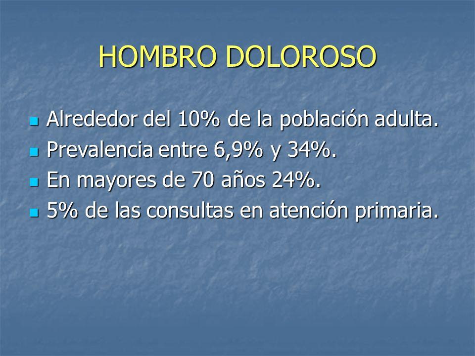 HOMBRO DOLOROSO Alrededor del 10% de la población adulta.