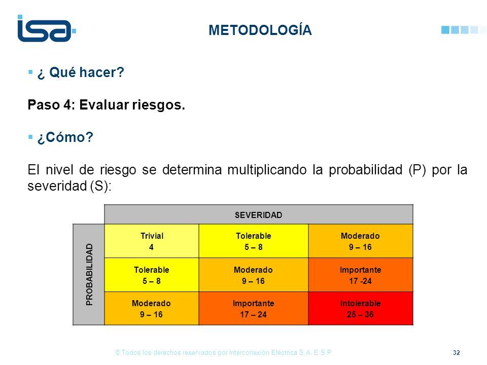 METODOLOGÍA ¿ Qué hacer Paso 4: Evaluar riesgos. ¿Cómo