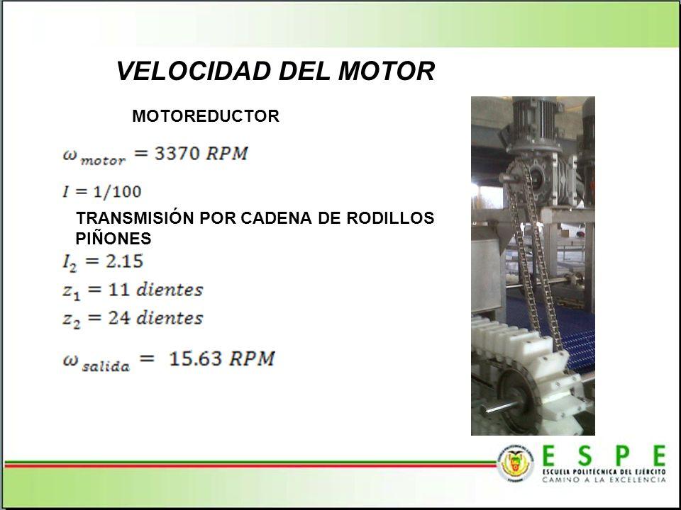 VELOCIDAD DEL MOTOR MOTOREDUCTOR TRANSMISIÓN POR CADENA DE RODILLOS