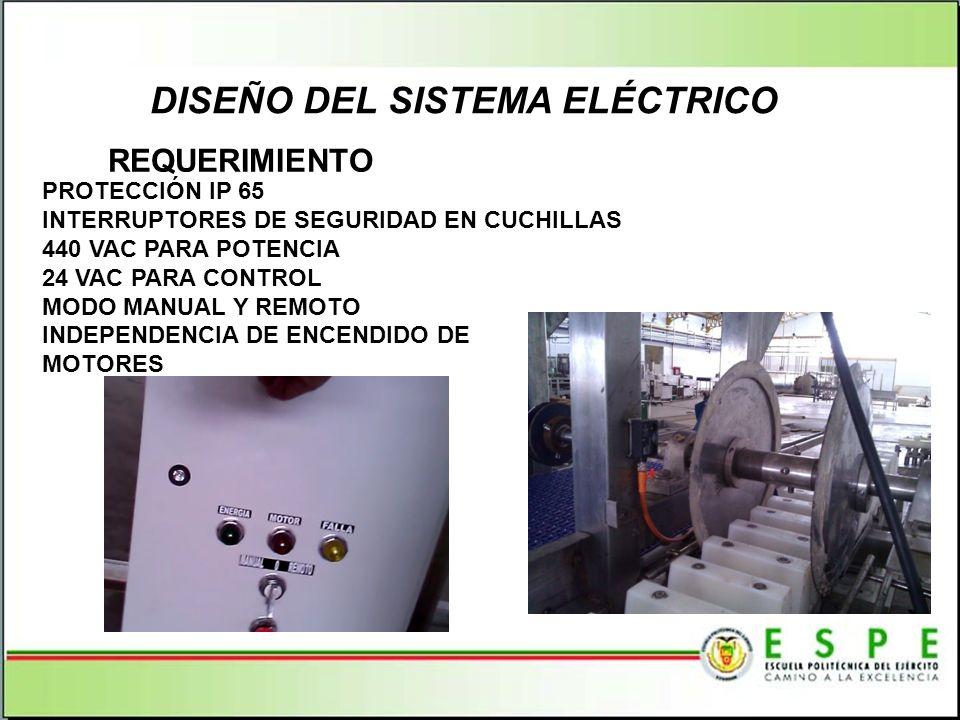 DISEÑO DEL SISTEMA ELÉCTRICO