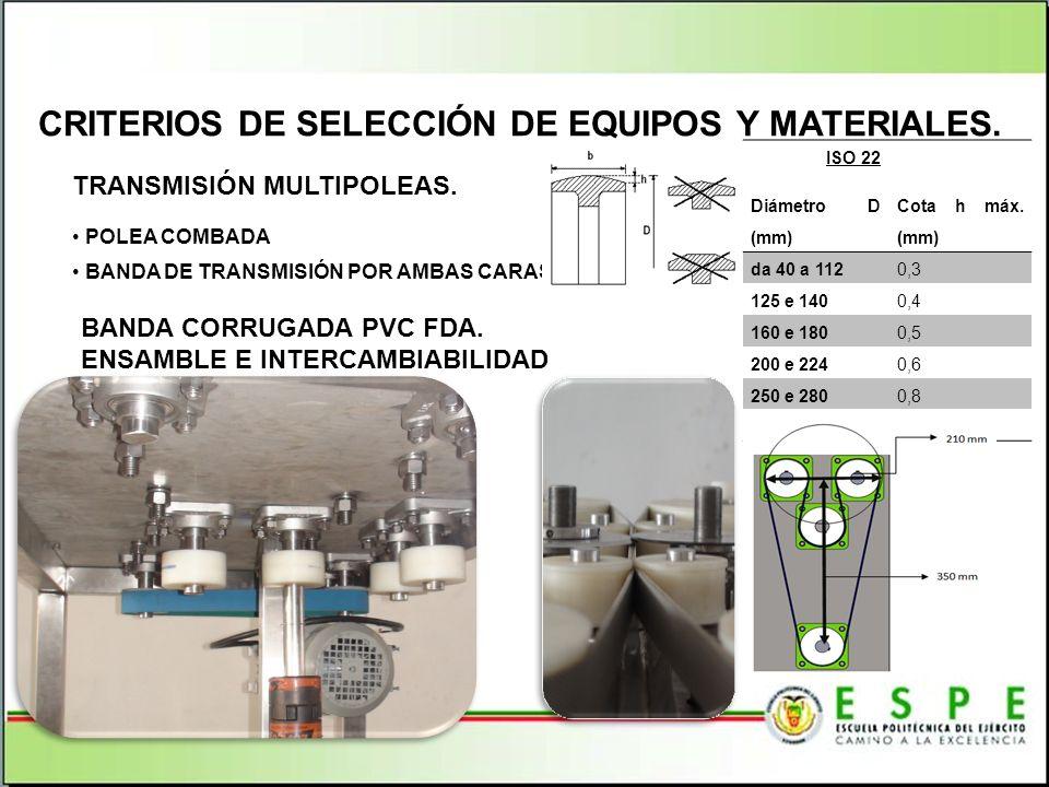CRITERIOS DE SELECCIÓN DE EQUIPOS Y MATERIALES.