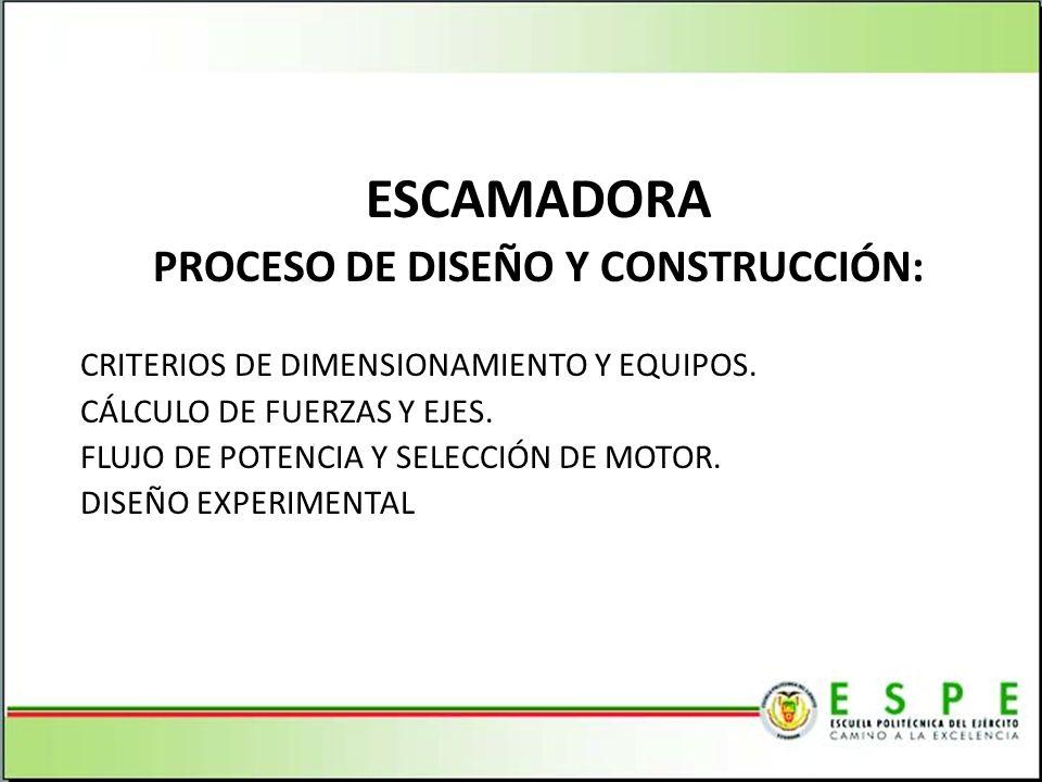 PROCESO DE DISEÑO Y CONSTRUCCIÓN: