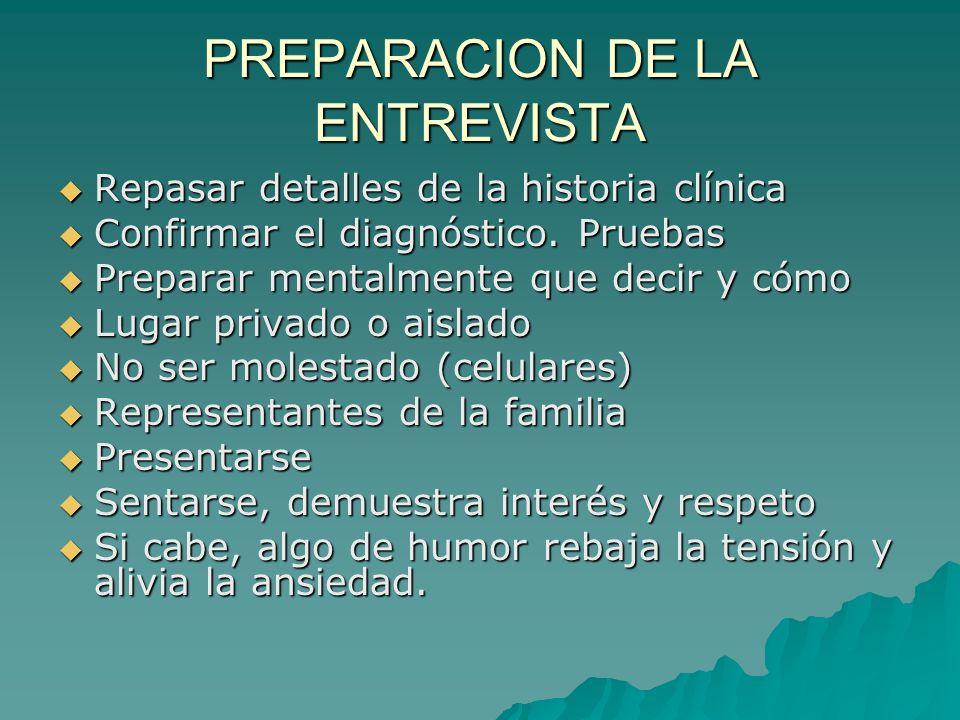 PREPARACION DE LA ENTREVISTA