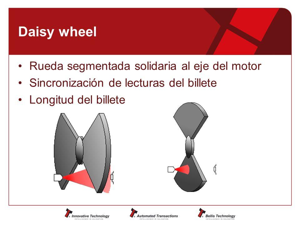 Daisy wheel Rueda segmentada solidaria al eje del motor