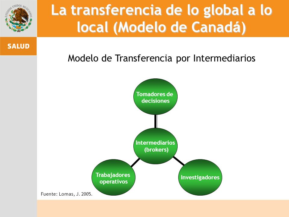 La transferencia de lo global a lo local (Modelo de Canadá)