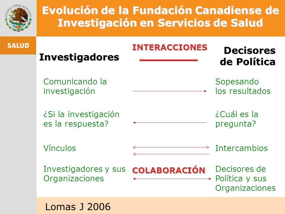 Evolución de la Fundación Canadiense de Investigación en Servicios de Salud
