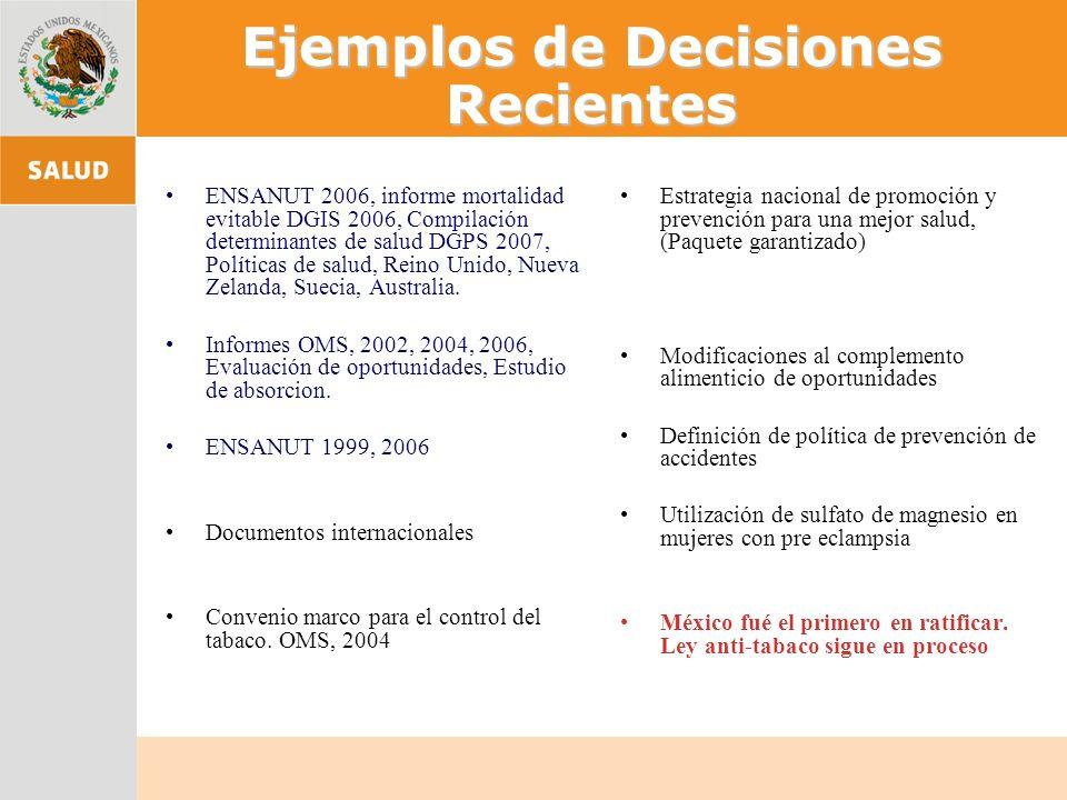 Ejemplos de Decisiones Recientes
